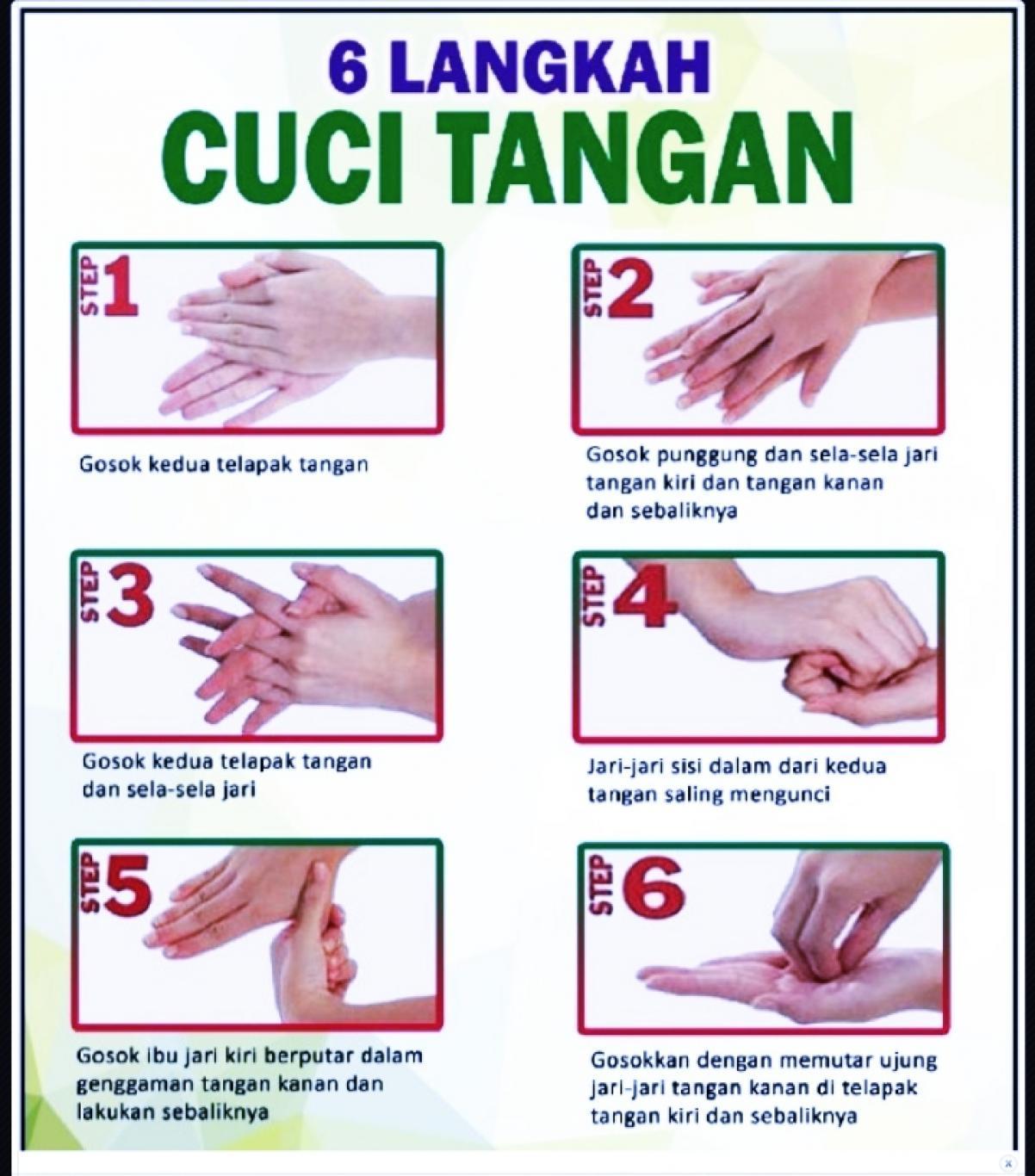 Sudahkah Anda Tahu Cara Mencuci Tangan Yang Benar Berikut Ulasannya Website Desa Tinggarsari